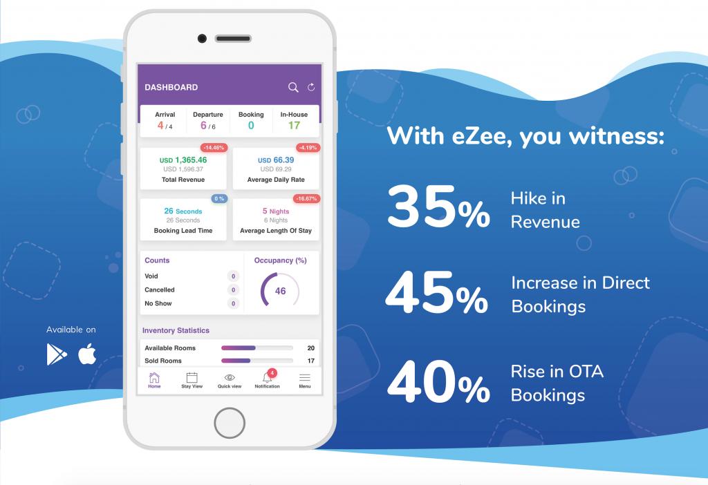 Ezee Mobile App